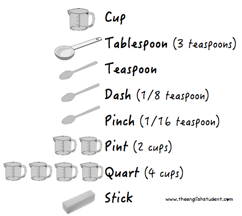 The English Student, www.theenglishstudent.com, ESL vocabulary, ESL sites, ESL blog, recipe calculator, quantity measurement, recipe quantity, difference between pinch and dash, how many cups in a pint, no-bake cookie recipe, easy cookie recipes, ESL food vocabulary