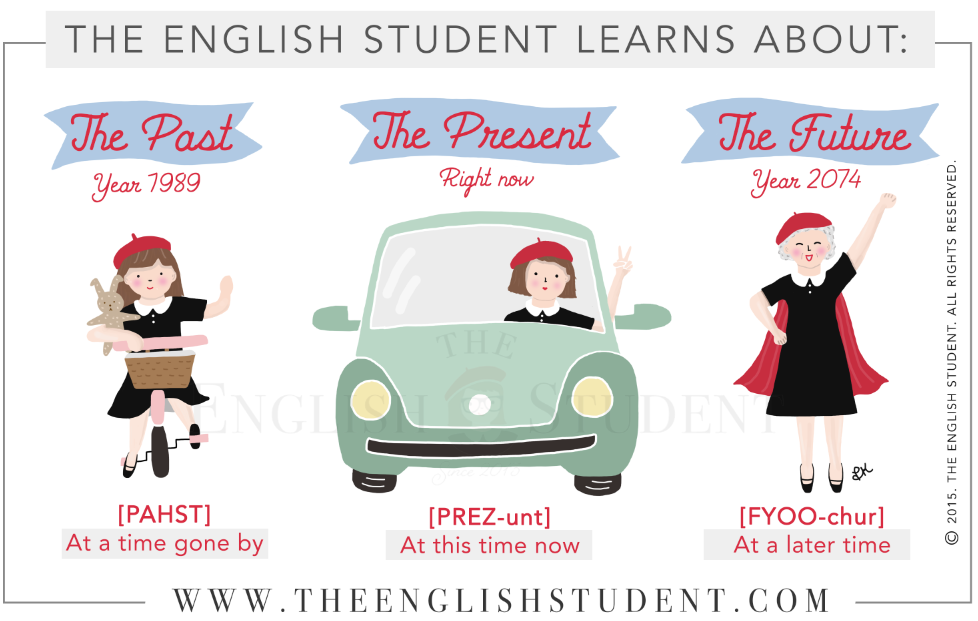 The English Student learns about the differences between the past, present, and future