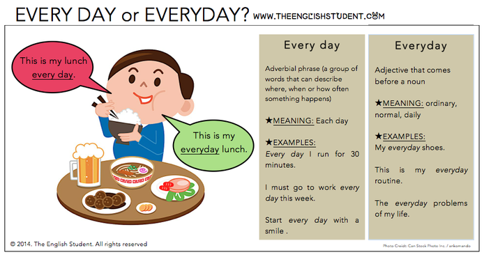 The English Student, www.theenglishstudent.com, English Student, everyday vs every day, whats the difference between every day and everyday, every day or everyday, ESL website, ESL blog, ESL teaching ideas, what is an adverbial phrase, what is an adjective, difference between adverbial phrase and adjective