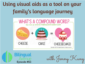 The English Student, Using visual aids as a tool for learning in bilingual children