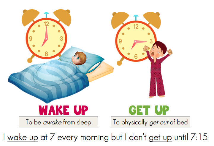 The English Student, www.theenglishstudent.com, wake up and get up, phrasal verbs, ESL teaching ideas, ESL blogs, what's the difference between get up and wake up, get up vs. wake up
