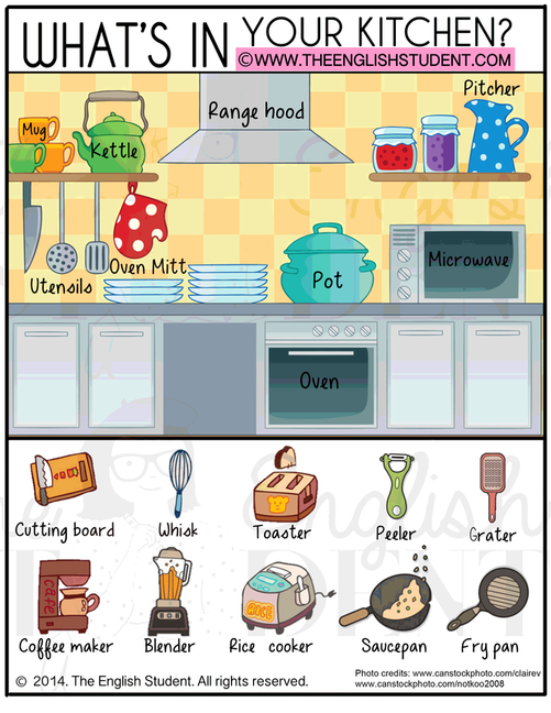 Fun english learning site for students and teachers the for Kitchen set name in english