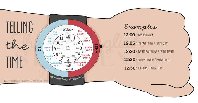 The English Student, telling the time, reading the time, www.theenglishstudent.com, teaching resources
