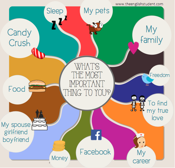 the English Student, English student, what's important to you? most important thing in life, candy crush addiction, The English Student, English Student blog, English Student, fun ESL sites, ESL blog